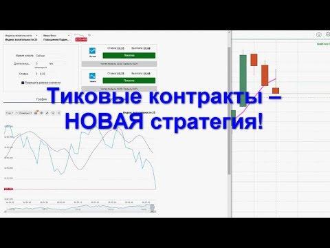 Тиковые контракты – НОВАЯ стратегия!