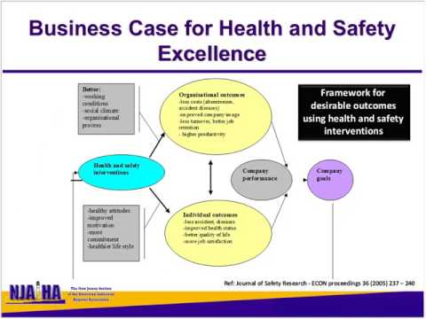 Webinar - Value of Safety and Health Programs