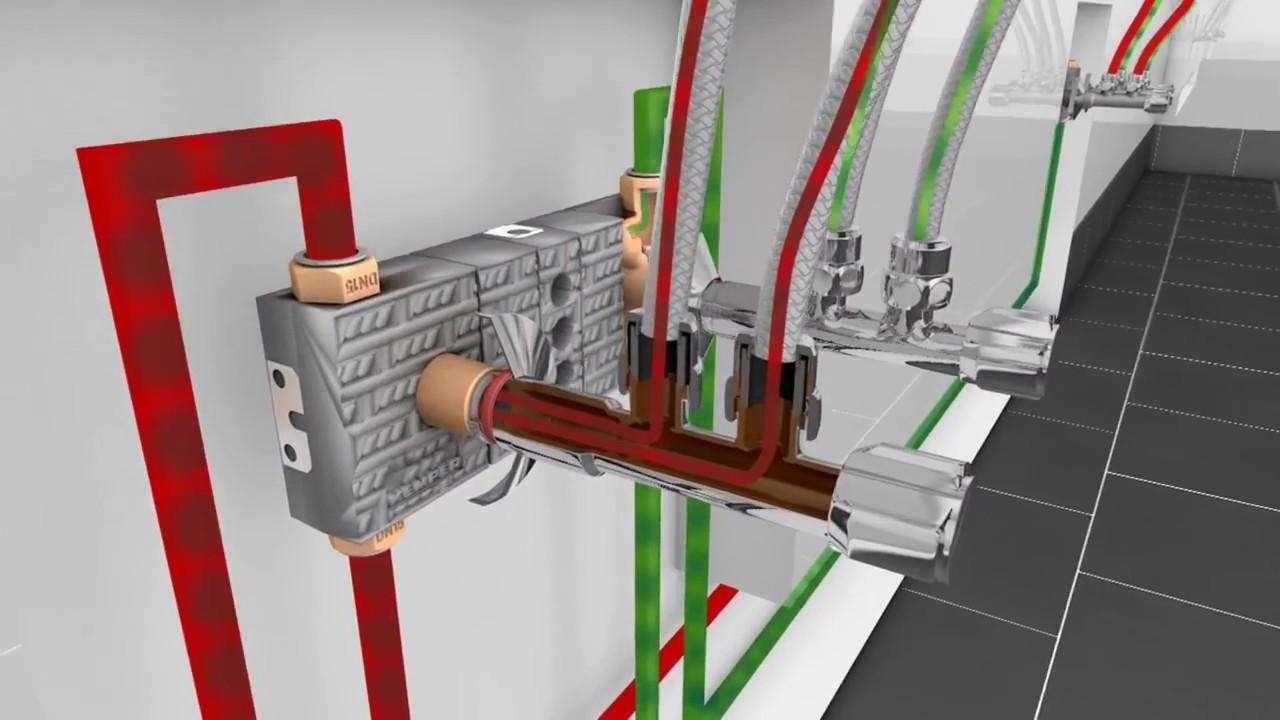 PIPENET thiết kế đường ống