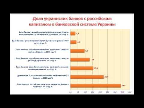 Насколько банковская система зависит от банков с российским капиталом?