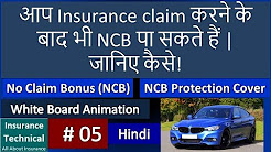 No Claim Bonus (NCB) and NCB Protection Cover