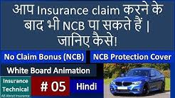 No Claim Bonus (NCB) and NCB Protection Cover