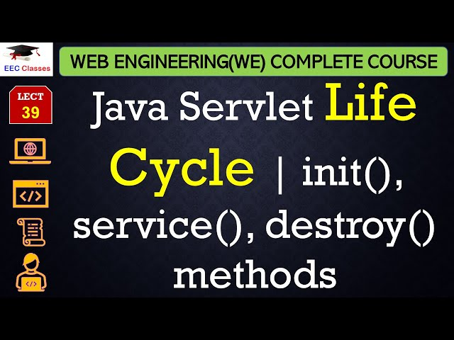 Java Servlet Life Cycle | init(), service(), destroy() methods