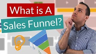 What Is A Sales Funnel? - How To Build A Sales Funnel To Grow Your Business