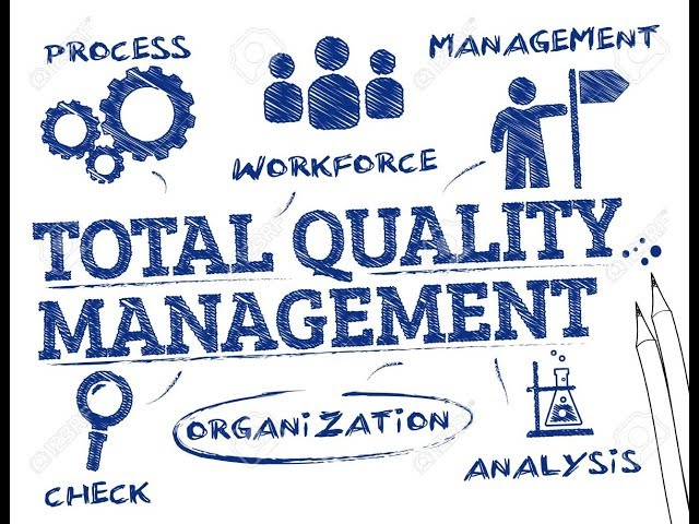 Total Quality Management Meaning and Important Concepts
