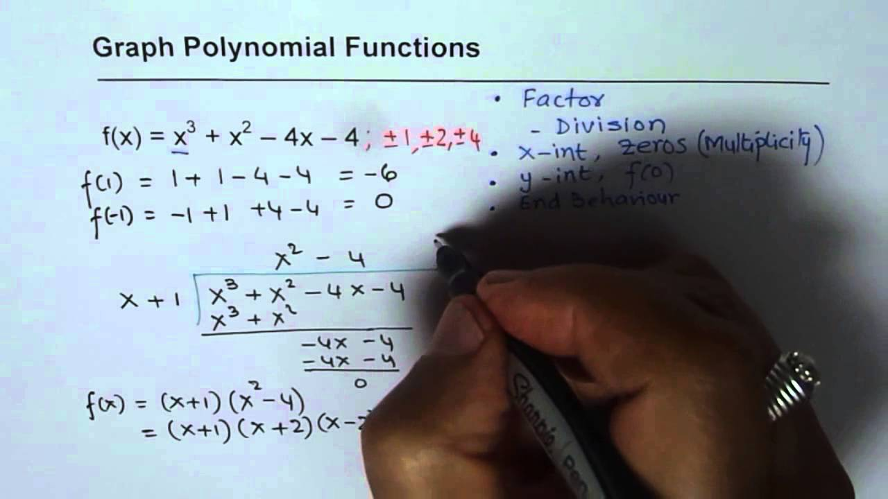 Concepts to graph polynomial function in standard form youtube concepts to graph polynomial function in standard form falaconquin