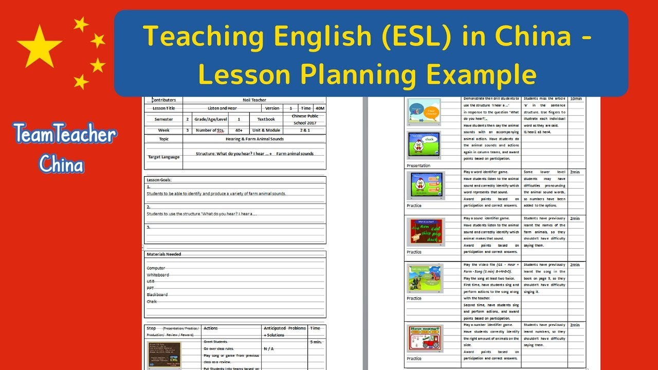 english lesson plans Find a range of complete lesson plans of all language levels for your teenage english language classes find resources by cef level or browse our a-z list.