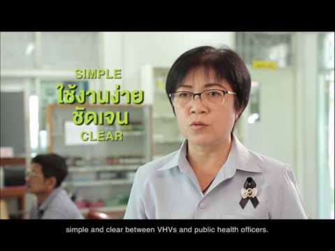 VHV online