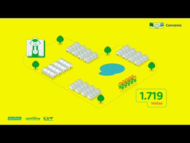 Convenio ICA - ASOCOLFLORES 2020