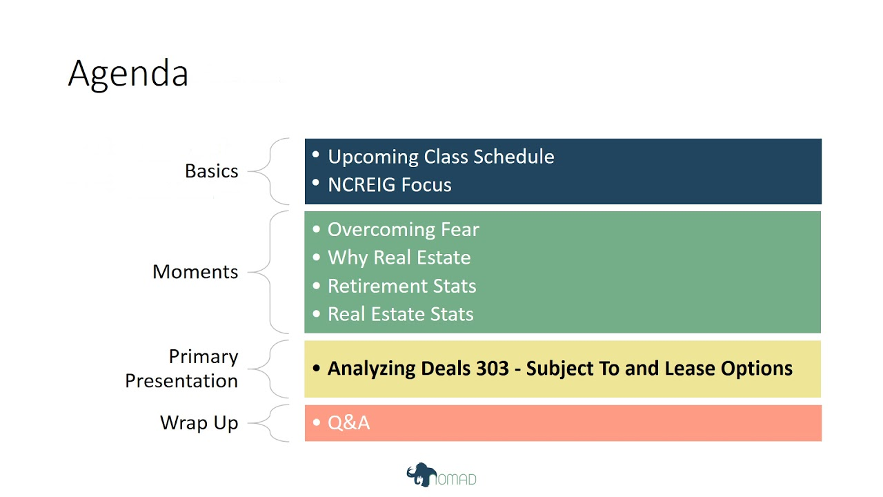 Investing in real estate with lease options and subject to deals pdf