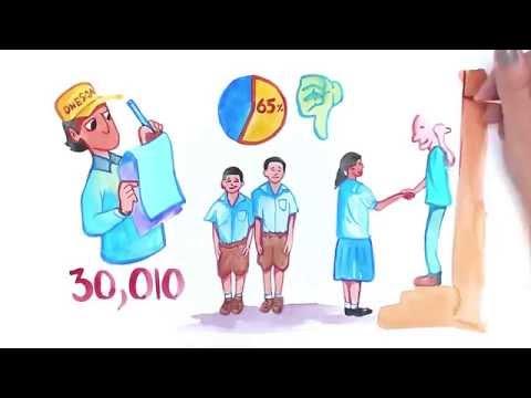 สถานการณ์ การศึกษาไทย 2557 (The State of Thai Education 2014)