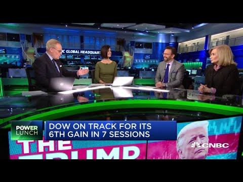 Markets 'overbought' by most metrics: Strategist