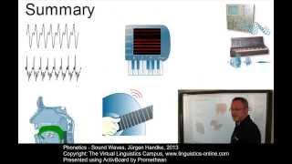 Phonetics - Sound Waves