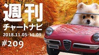 週刊チャートナビ(2018.11.05~2018.11.09)は、ドル円、ユーロドル、...