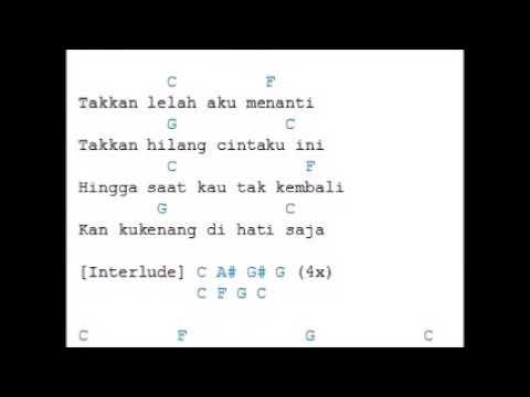 chord lirik Peterpan   Yang Terdalam