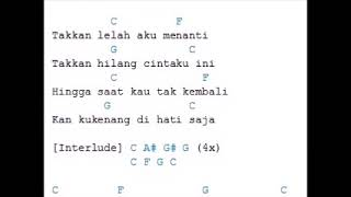 chord lirik Peterpan -  Yang Terdalam