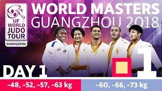 Judo World Masters 2018: Day 1