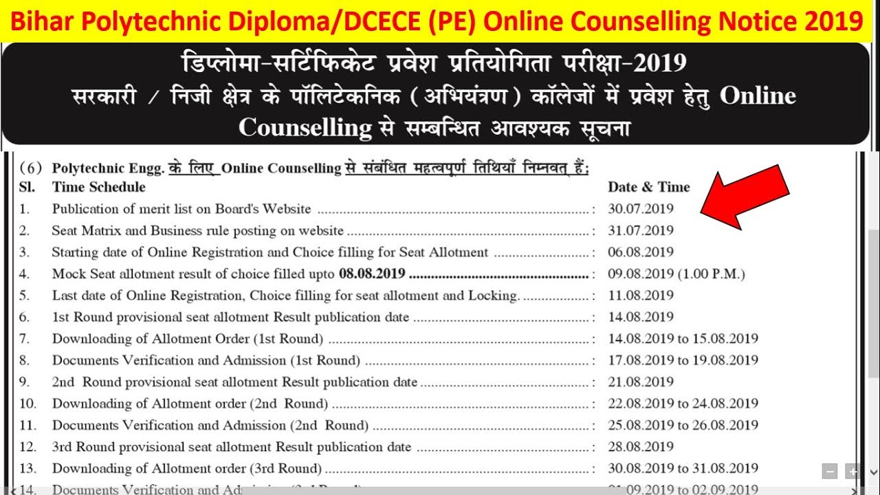 Counselling online diploma