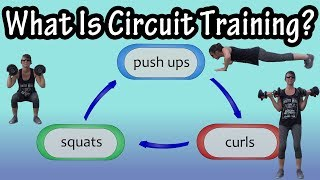 What Is Circuit Training - Health Benefits Of Circuit Training- Is Circuit Training Good