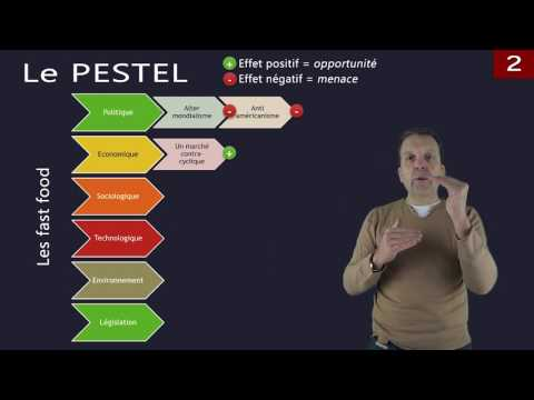 skoda pestel See tweets about #buyessay on twitter see what people are saying and join the conversation.