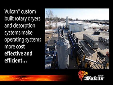 Vulcan Thermal Desorption Unit Systems