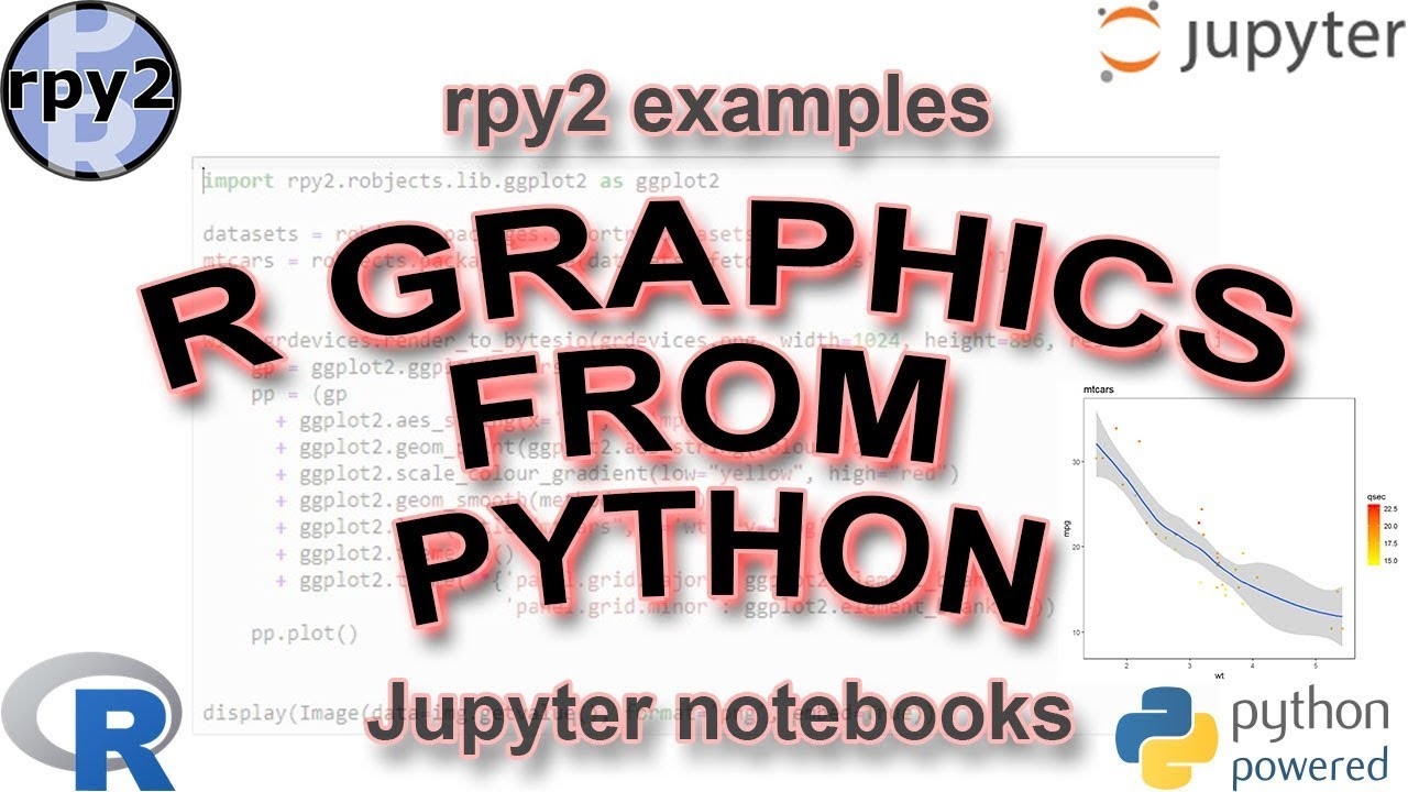 R from Python - an rpy2 tutorial - Erik Marsja