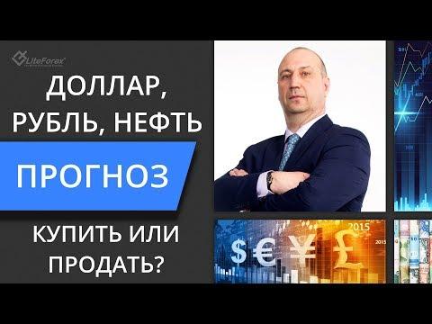 Рубль Нефть и фондовые индексы