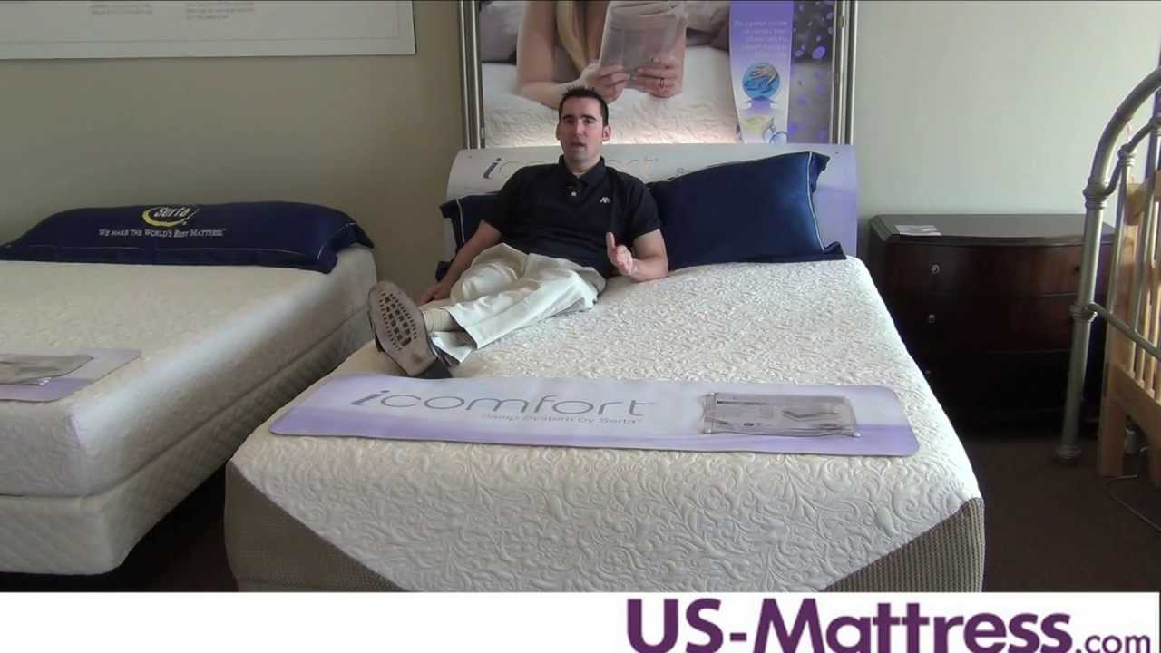 icomfort by serta savant mattress formerly known as the revolution