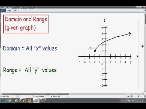 Domain and Range of a function given graph - YouTube