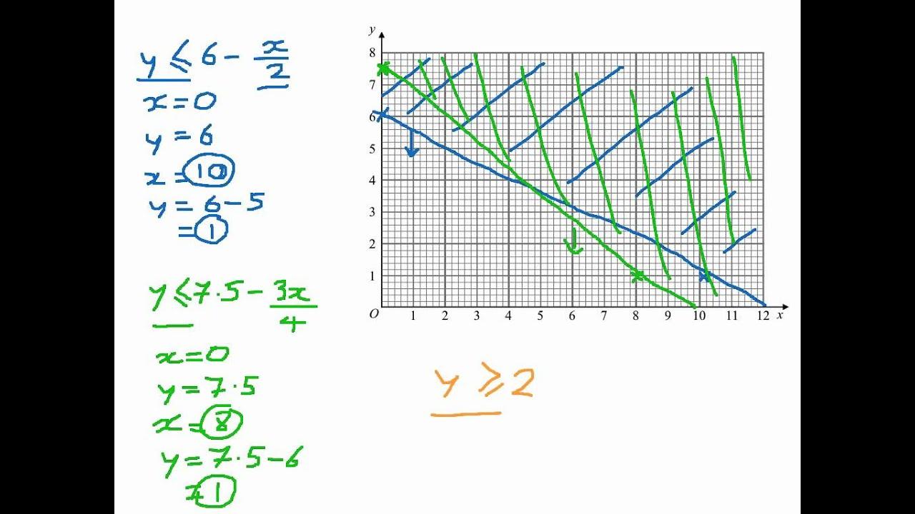 Edexcel June 13 D1 Ms Nt700v Ac Component Handlebar Top Bridge Parts Microfiche Schematic 3 For 30 Mark Questions Array Jan 2010 Decision Mathematics 1 Question 7 Youtube Rh