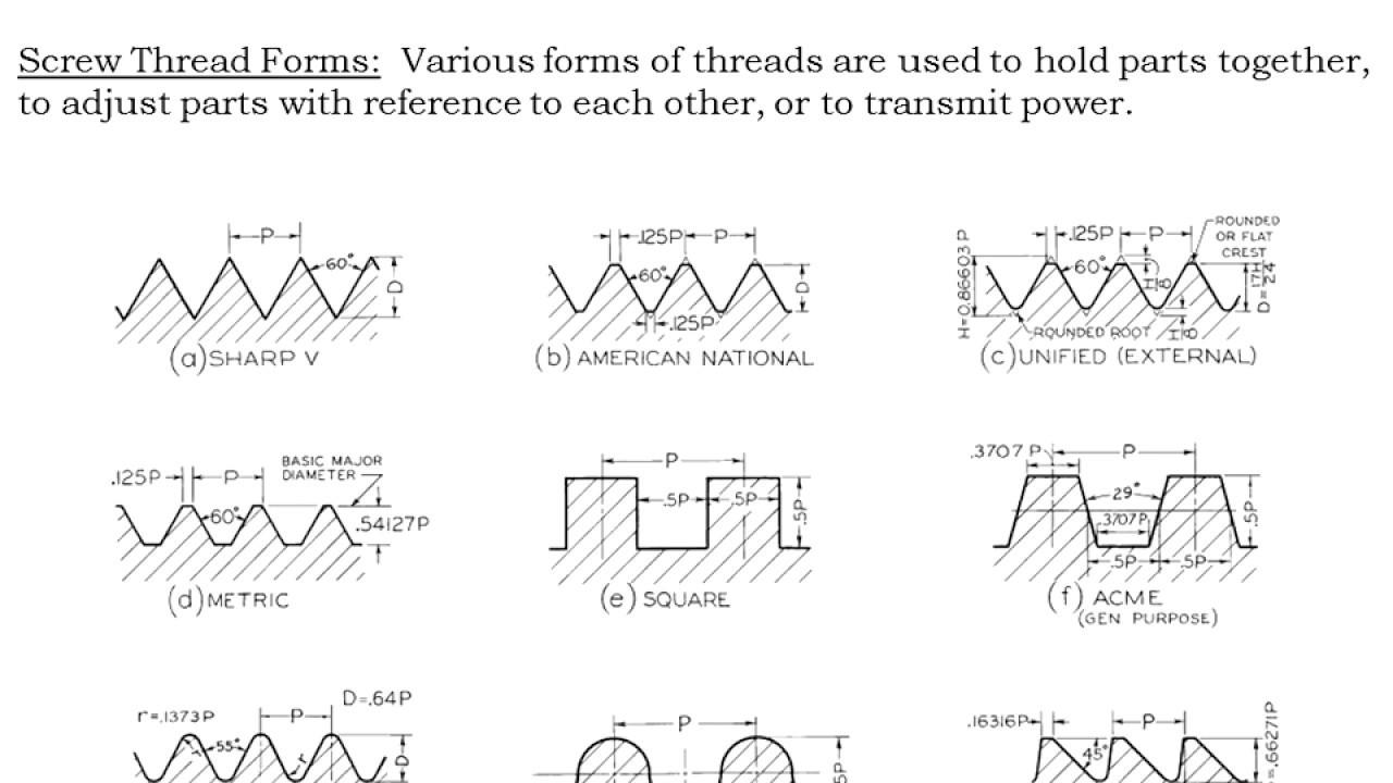 Gtu Mechanical Drafting 2 Nd Sem Diploma In Mechanical Machining