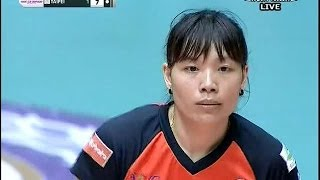 Nakhonratchasima(THA) - Chinese Taipei Asian Women
