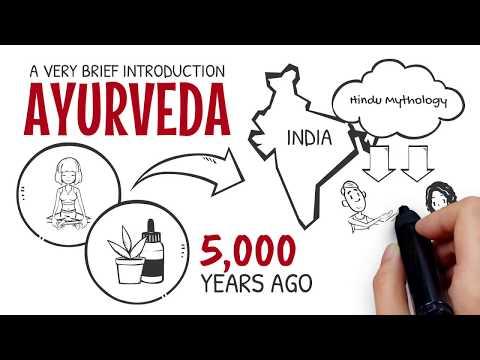 What is Ayurveda? | Nerd Assassin