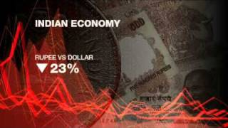 Impact of Global Financial Crisis on Indian Economy (March 2009)