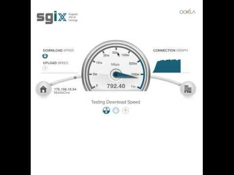 M1 1Gbps Fibre Broadband Speed Test