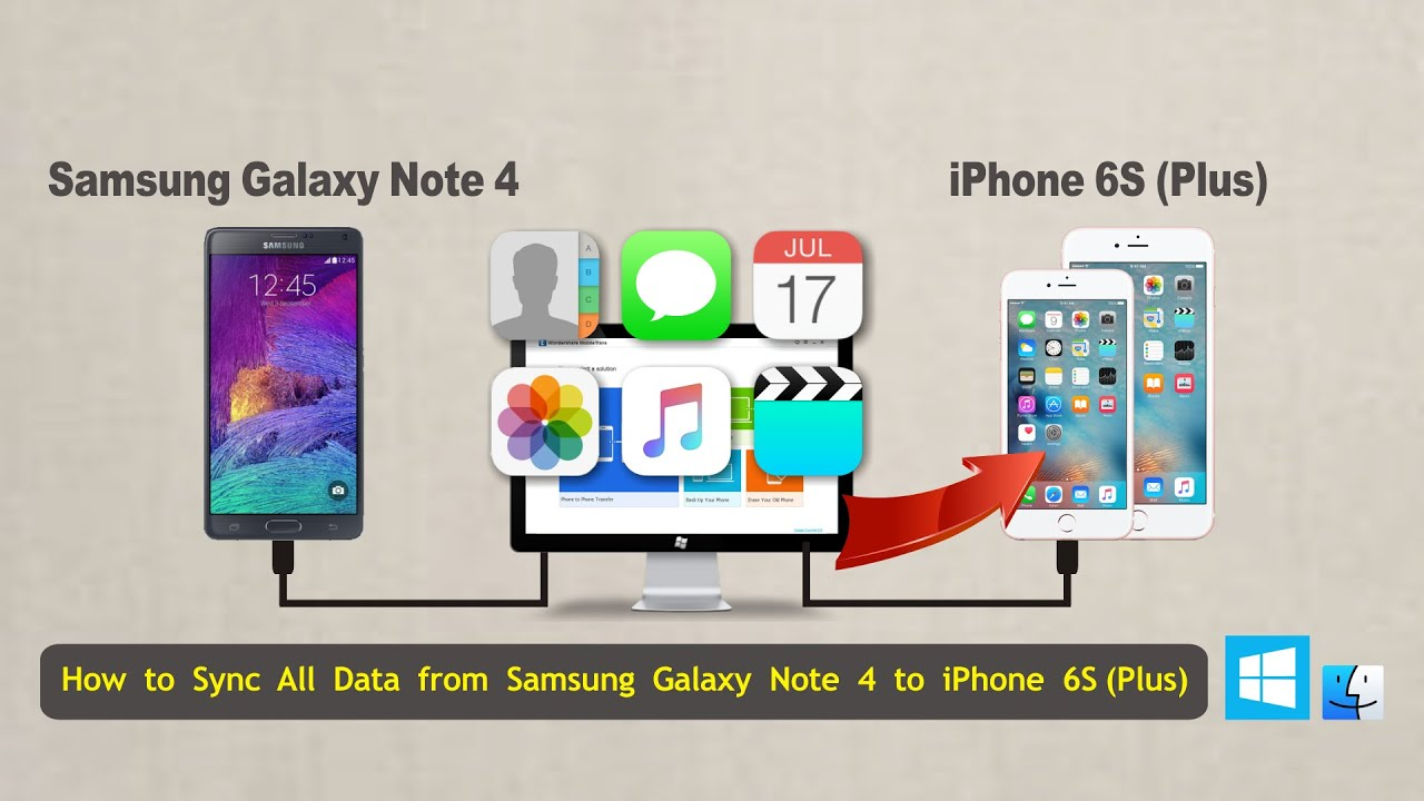 How To Sync All Data From Samsung Galaxy Note 4 To Iphone 6s Plus Or 6s