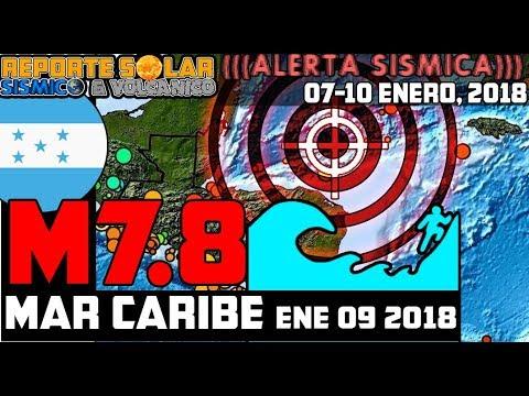 M7.8 MAR CARIBE - TERREMOTO SEVERO AFUERA DE HONDURAS - (((ALERTA SÍSMICA)))