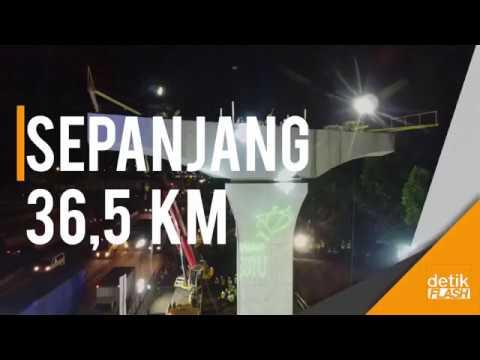 Melihat dari Langit Tol Jakarta-Cikampek Penghubung Cikunir-Karawang