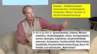Graves Modell Ebene 7 und 8  Selbstverwirklichung und Nachhaltigkeit