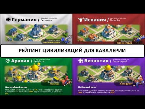 РЕЙТИНГ ЦИВИЛИЗАЦИЙ ДЛЯ КАВАЛЕРИИ Rise of Kingdoms