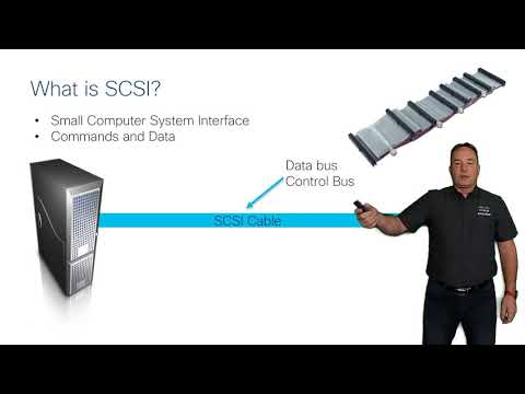 What is iSCSI in a Nutshell.
