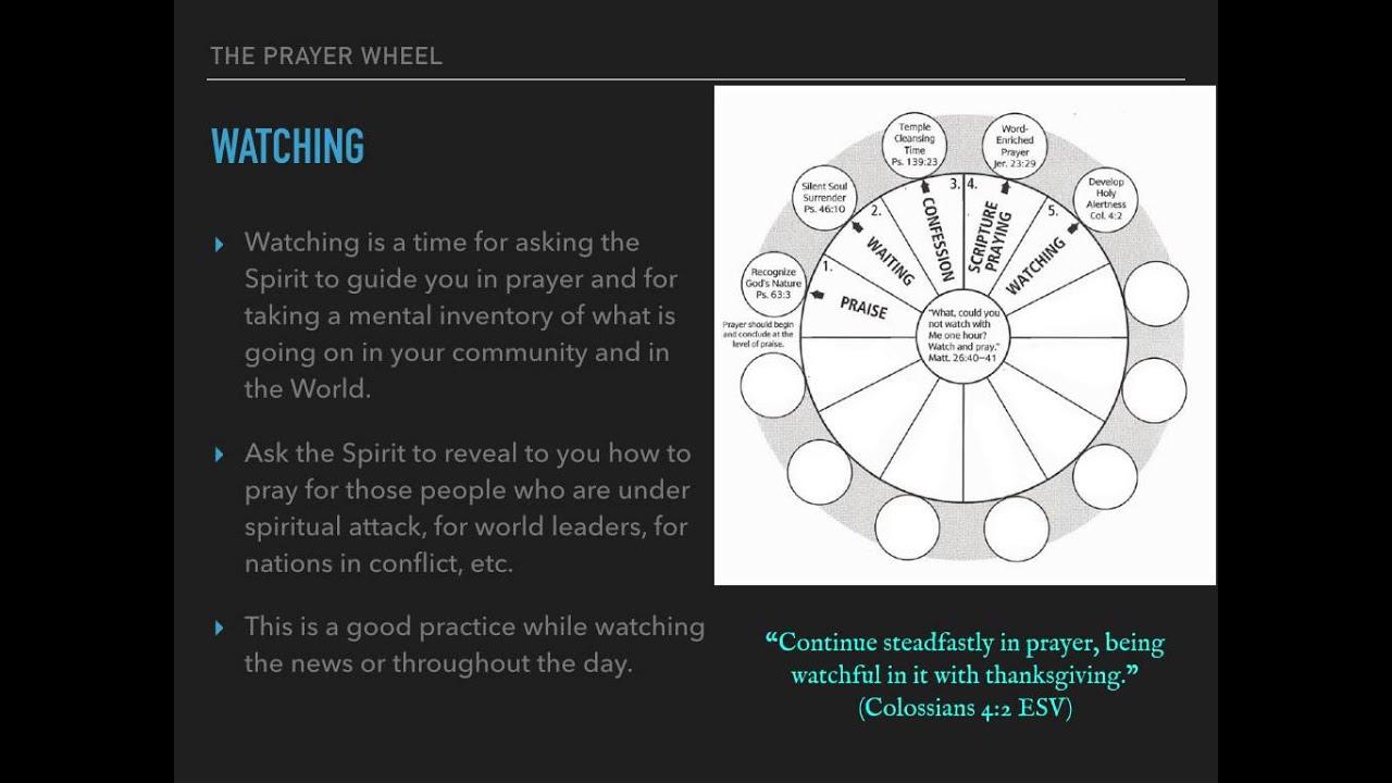 30 minute prayer wheel