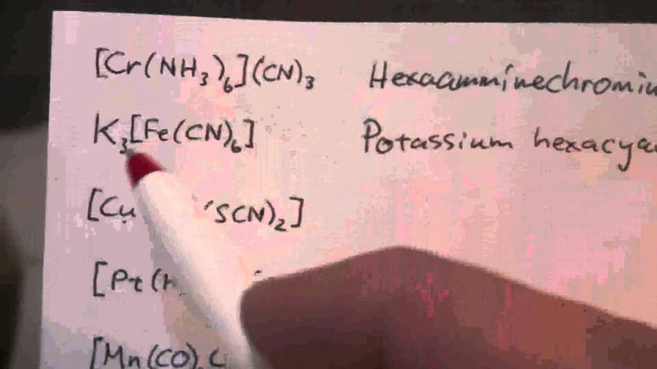 Naming Coordination Compounds (1 of 2)