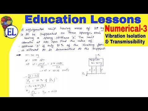 Lines - Perpendicular, Intersecting, Parallel - Math Lesson for Grade 3 from YouTube · Duration:  3 minutes 11 seconds