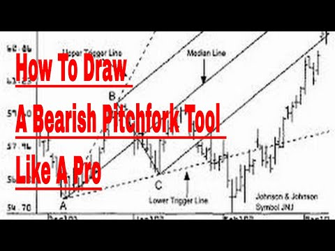How To Draw A Bearish Pitchfork Tool Like A Pro