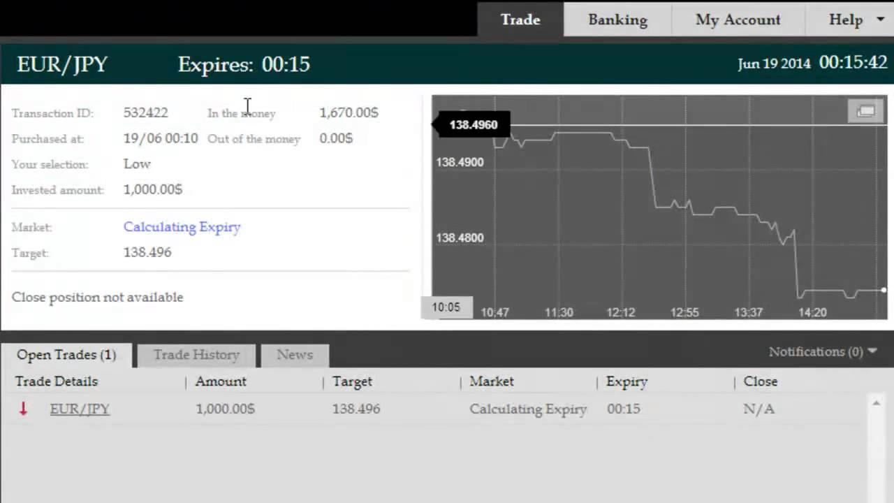 blogger.com | Get FREE Binary Option Trading Signals