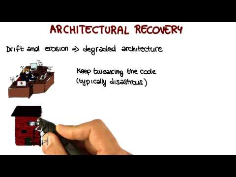Architectural Recovery - Georgia Tech - Software Development Process