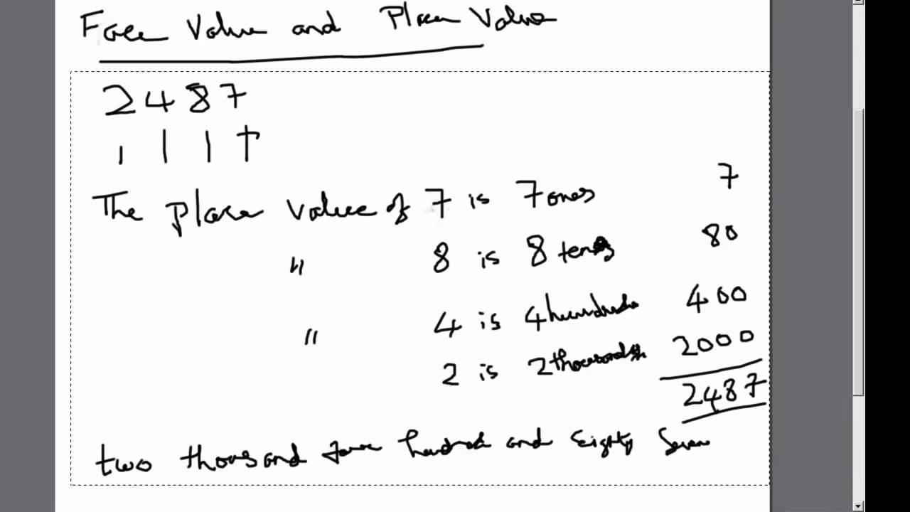 worksheet Value Math math face n place value indian system youtube system