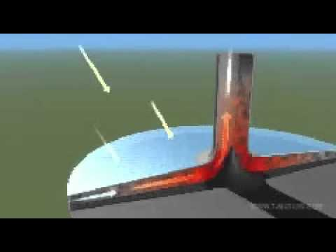 Solar Thermal Updraft Tower Animation