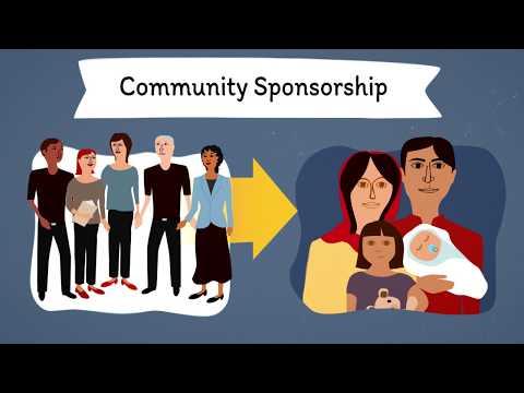 How Communities Sponsor Refugees: Canada's Program